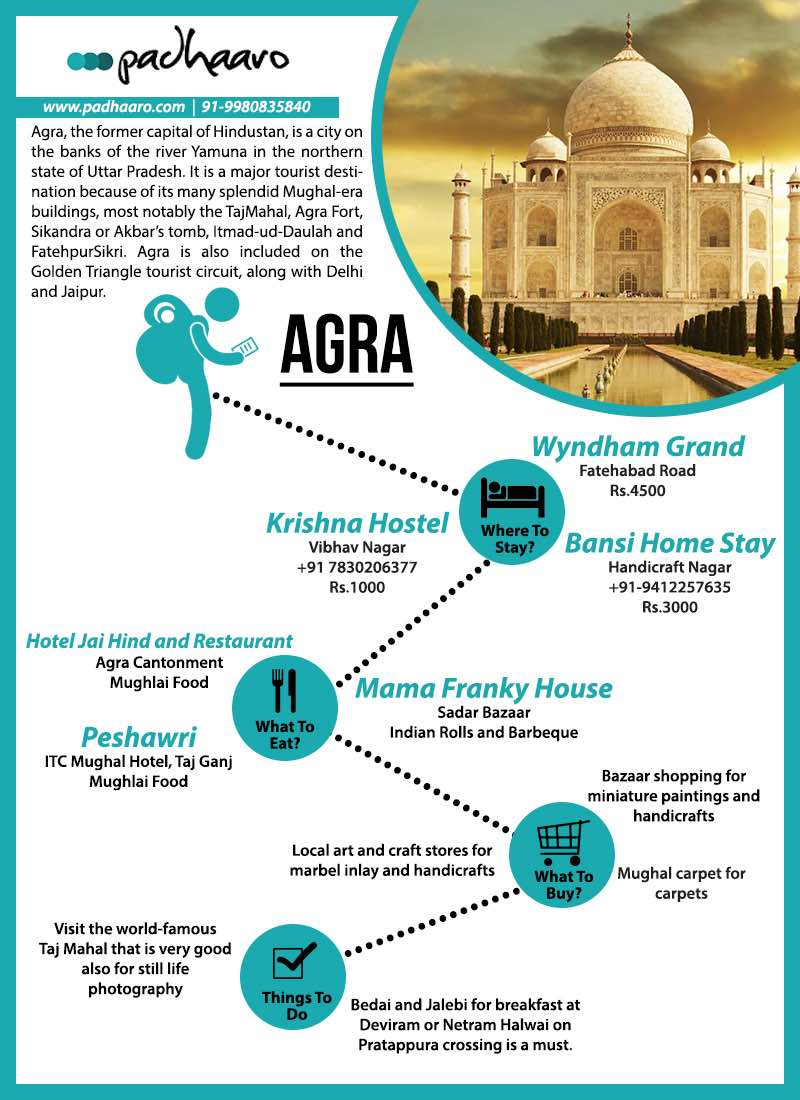 Padhaaro_travel_Guide_Agra