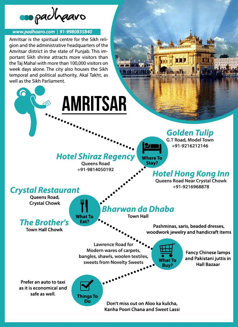 Padhaaro_travel_Guide_Amritsar