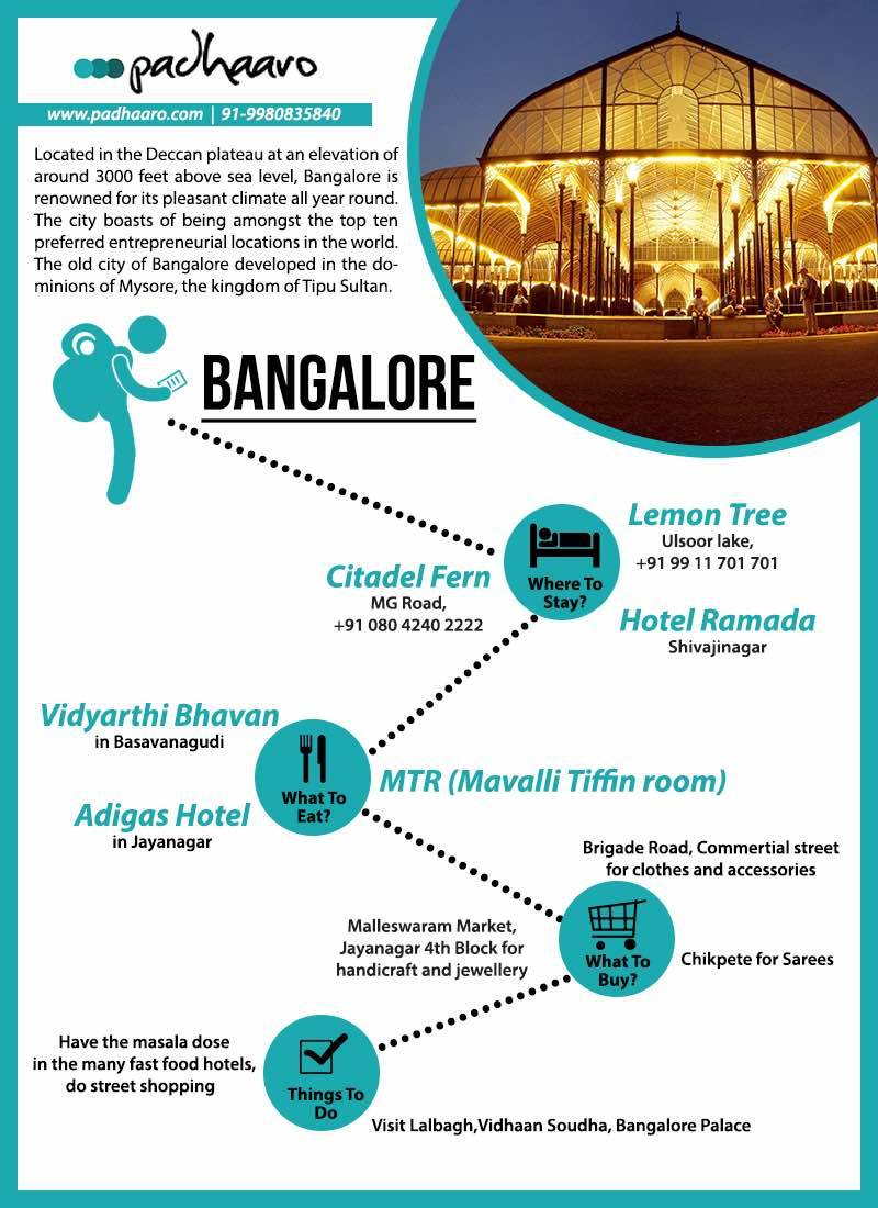 Padhaaro_travel_Guide_Bangalore
