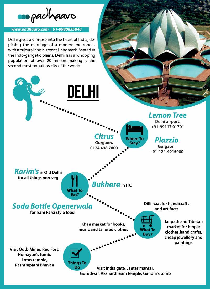 Padhaaro_travel_Guide_Delhi