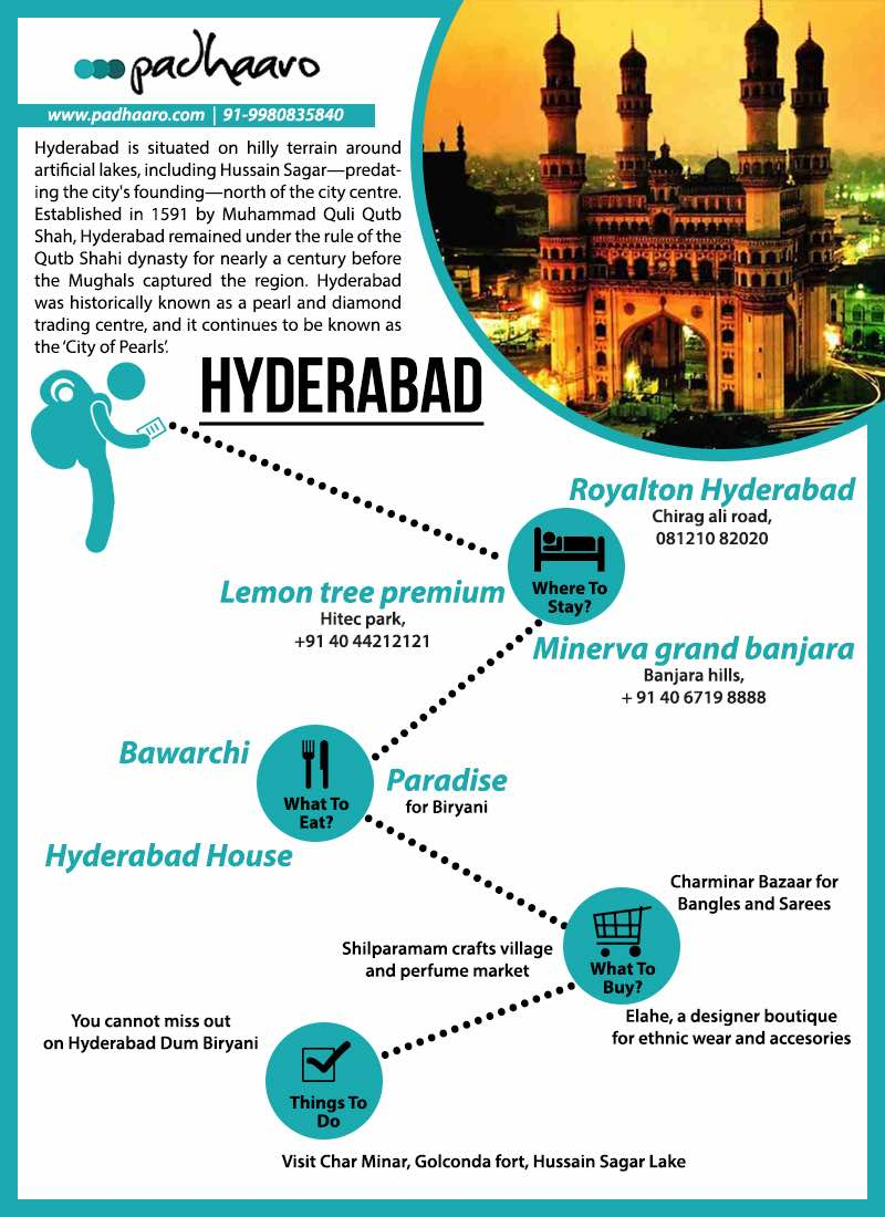 Padhaaro_travel_Guide_Hyderabad