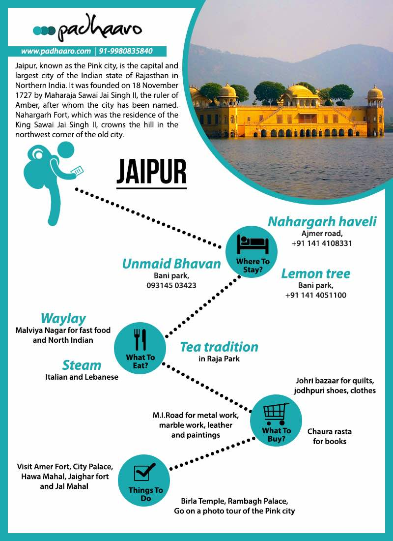Padhaaro_travel_Guide_Jaipur
