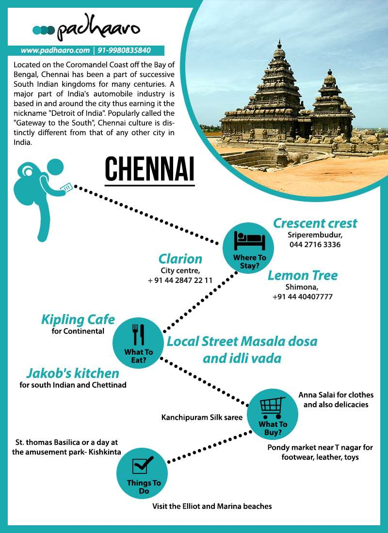 travel guides chennai india