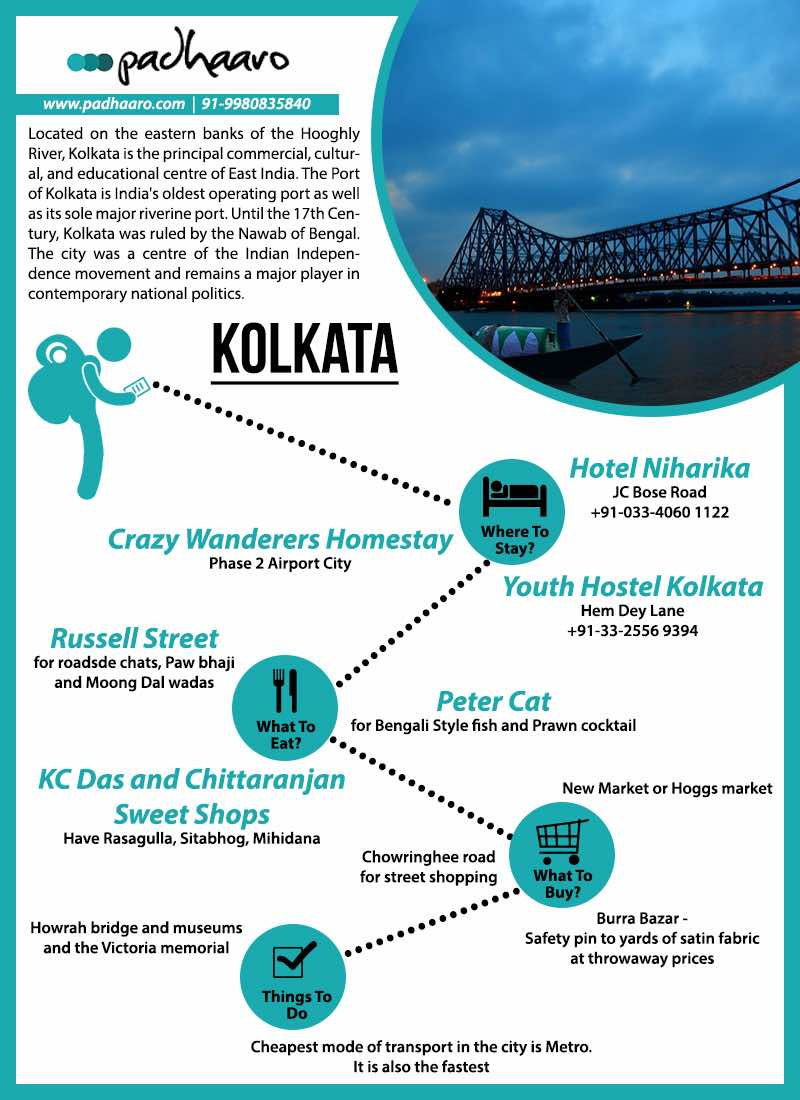 Padhaaro_travel_Guide_kolkata